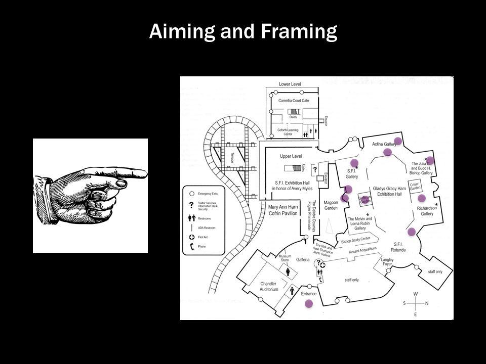 Aiming and Framing