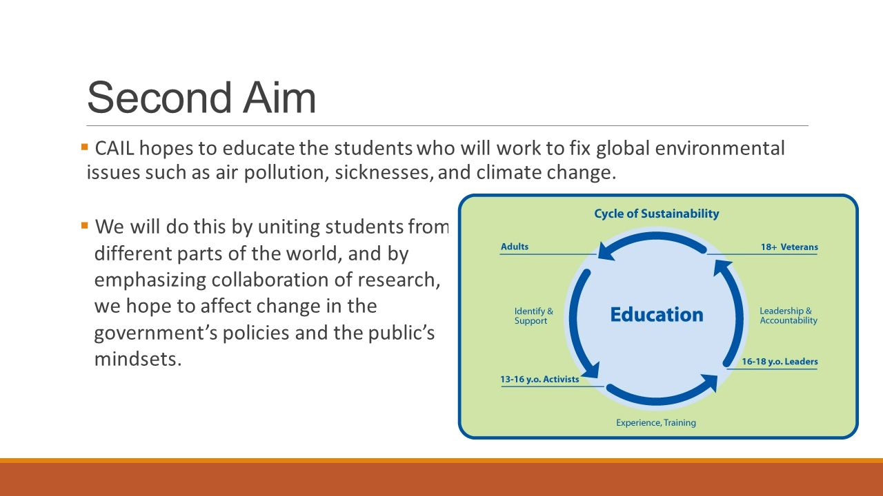 Second Aim  CAIL hopes to educate the students who will work to fix global environmental issues such as air pollution, sicknesses, and climate change.