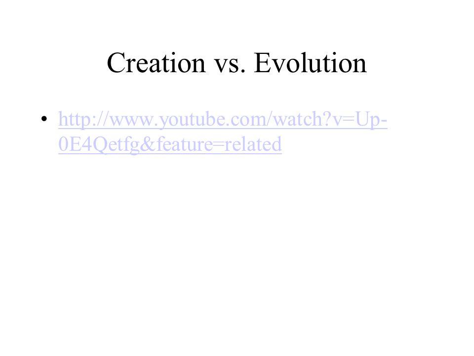 Creation vs.