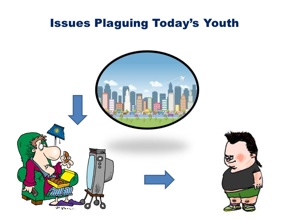 Issues Plaguing Today's Youth