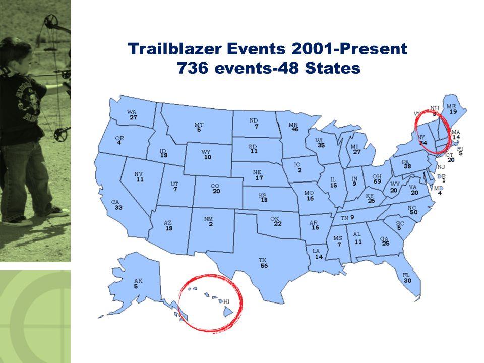 Trailblazer Events 2001-Present 736 events-48 States
