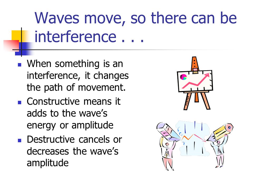 Waves move, so there can be interference...