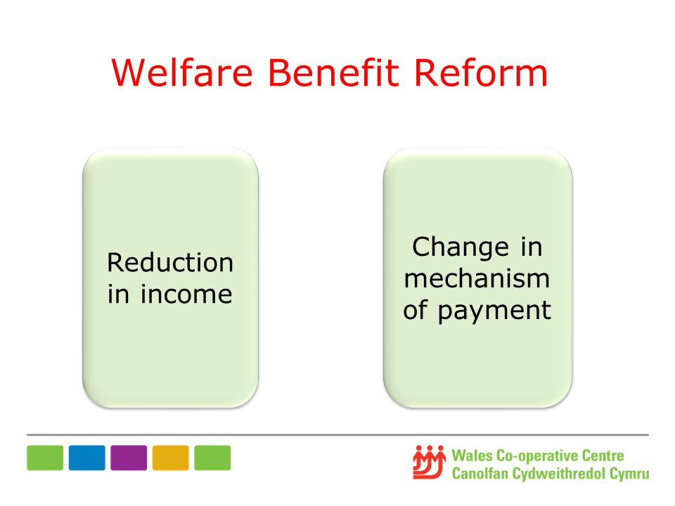 Welfare Benefit Reform Reduction in income Change in mechanism of payment