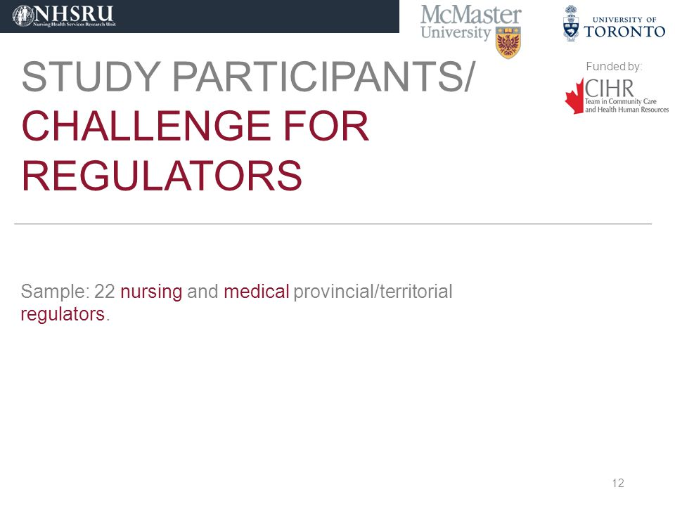 Funded by: STUDY PARTICIPANTS/ CHALLENGE FOR REGULATORS Sample: 22 nursing and medical provincial/territorial regulators.