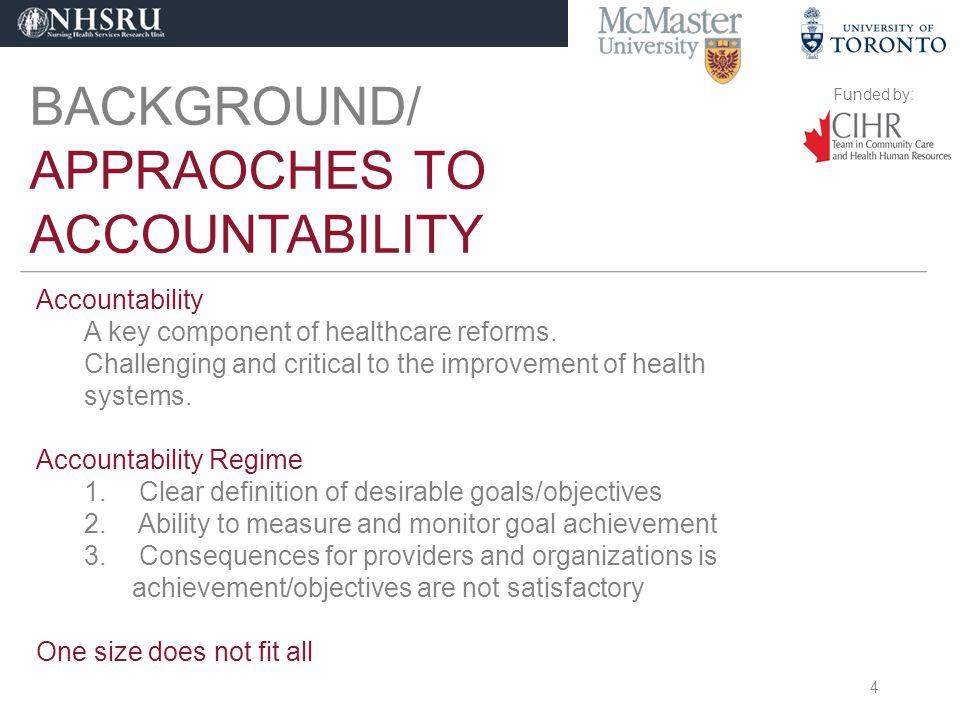 Funded by: RESEARCH TEAM McMaster University Andrea Baumann, RN, PhD Patricia Norman, RN, Med Jennifer Blythe, PhD Sarah Kratina, BScN University of Toronto Raisa Deber, PhD 25