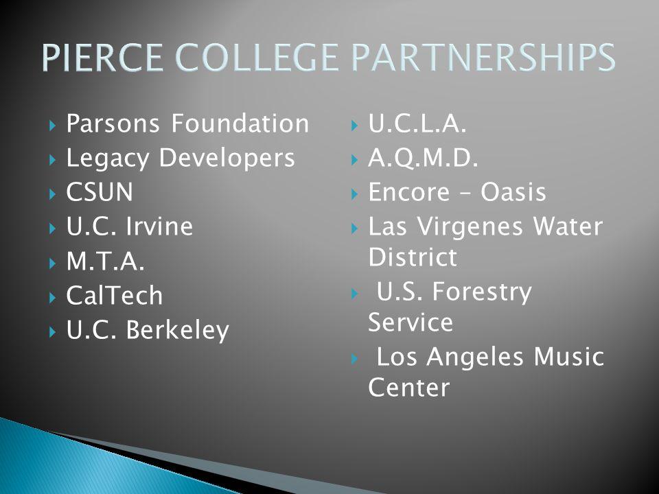  Parsons Foundation  Legacy Developers  CSUN  U.C.