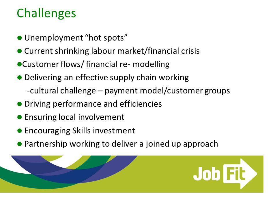 "Challenges Unemployment ""hot spots"" Current shrinking labour market/financial crisis Customer flows/ financial re- modelling Delivering an effective s"