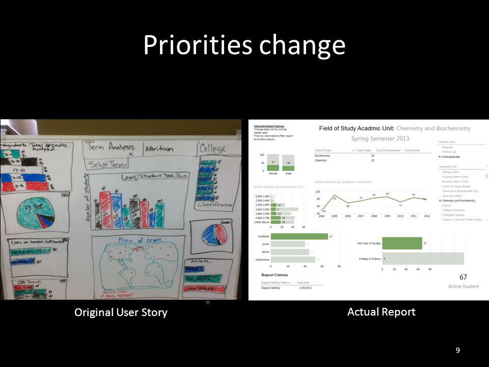 Priorities change 9 Original User Story Actual Report