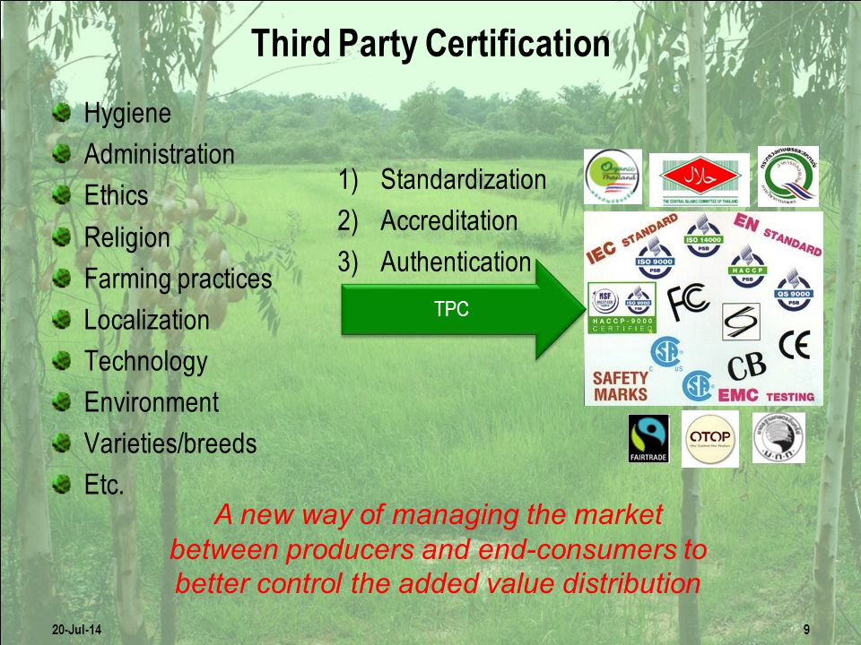 Third Party Certification Hygiene Administration Ethics Religion Farming practices Localization Technology Environment Varieties/breeds Etc.