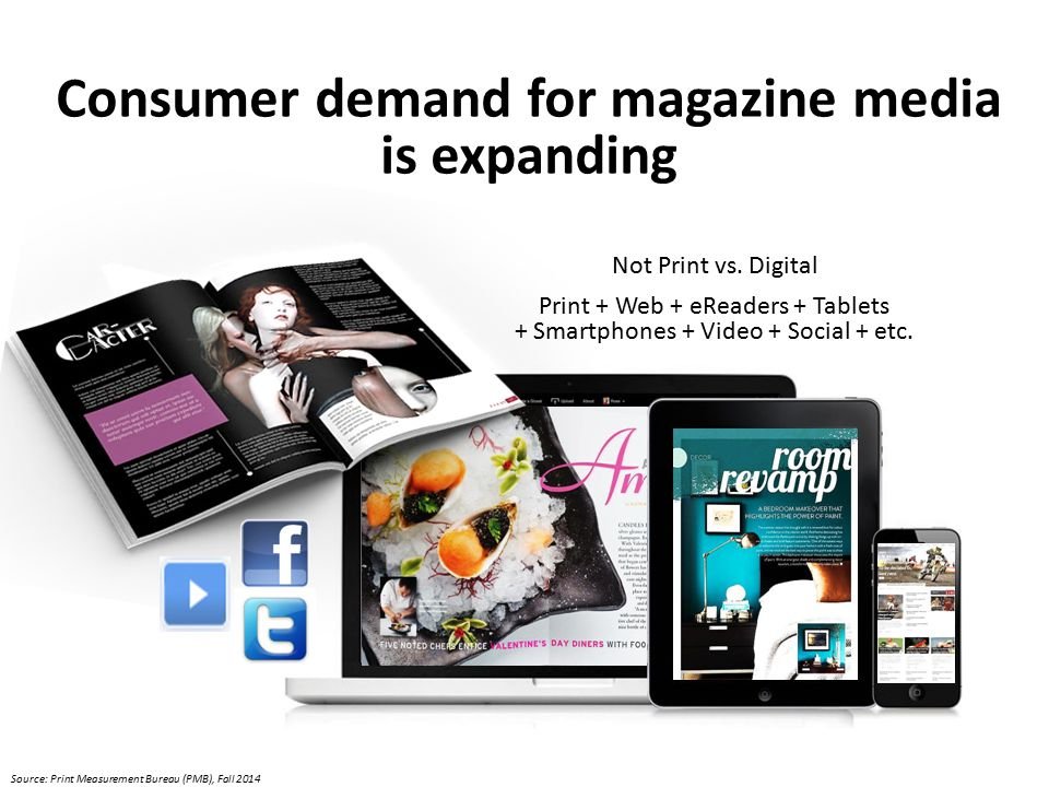 Consumer demand for magazine media is expanding Print + Web + eReaders + Tablets + Smartphones + Video + Social + etc.