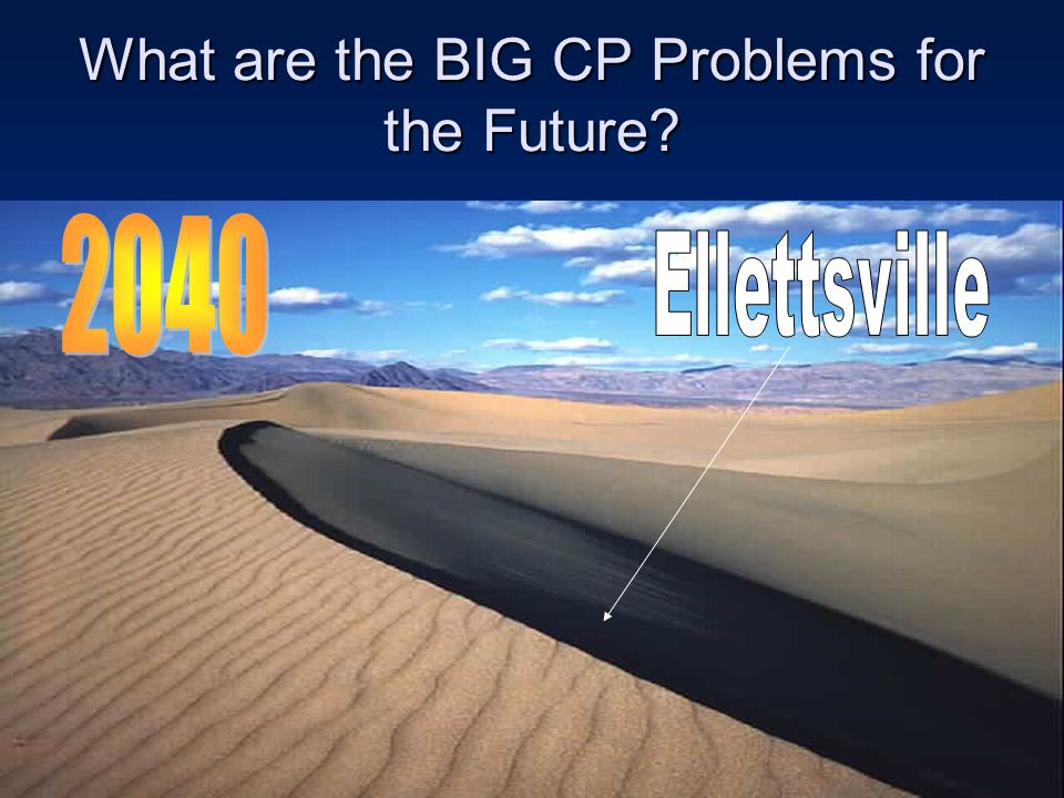 What are the BIG CP Problems for the Future.
