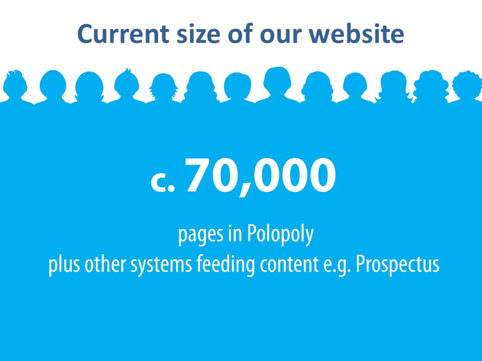 Current size of our website