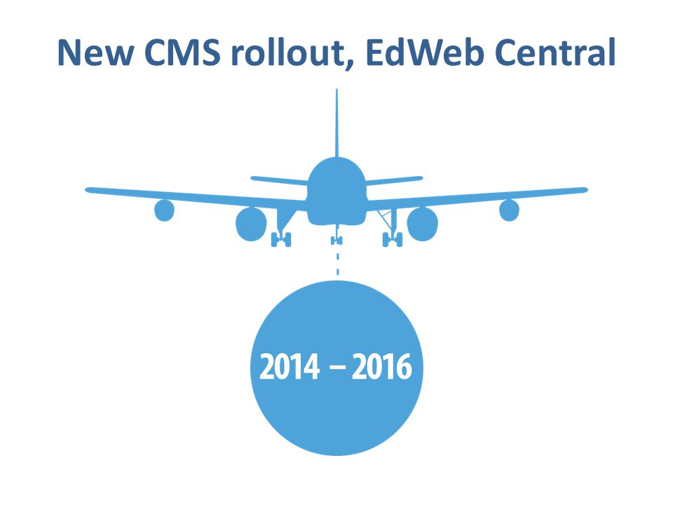 New CMS rollout, EdWeb Central