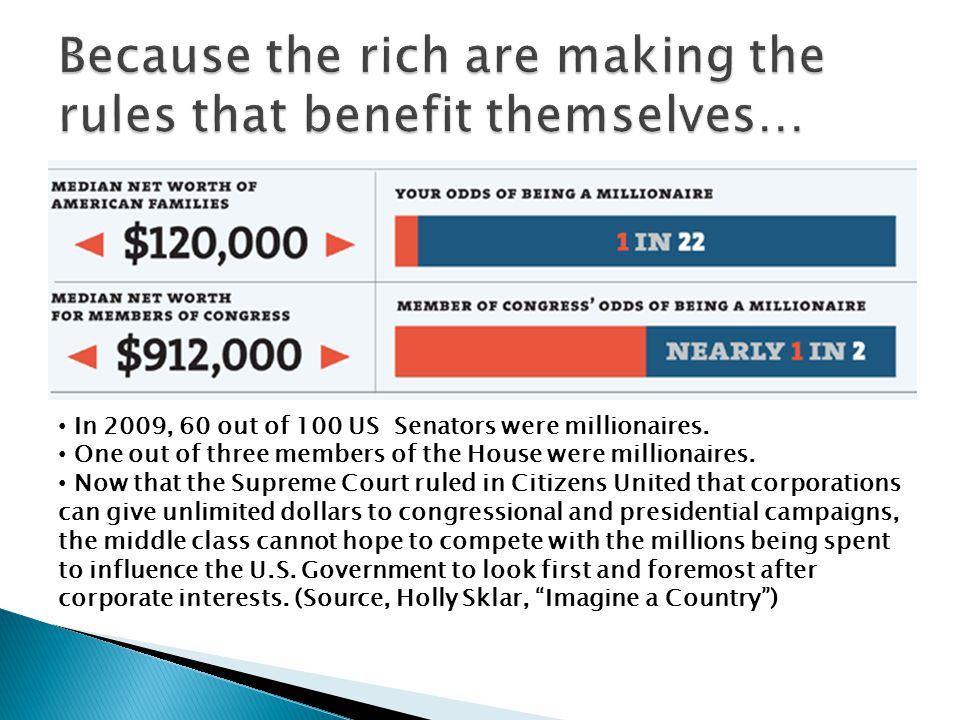 In 2009, 60 out of 100 US Senators were millionaires.