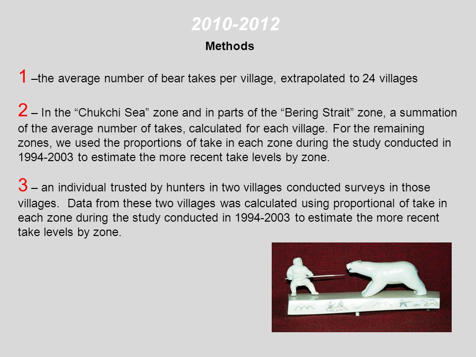 2010-2012 Methods 3 – an individual trusted by hunters in two villages conducted surveys in those villages.