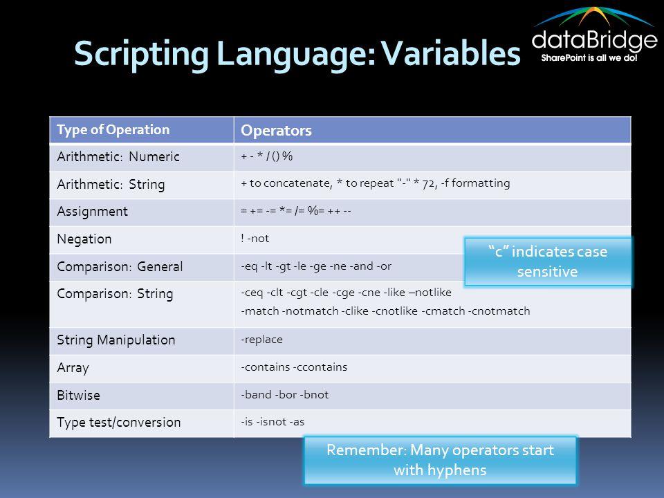 Scripting Language: Variables Type of Operation Operators Arithmetic: Numeric + - * / () % Arithmetic: String + to concatenate, * to repeat