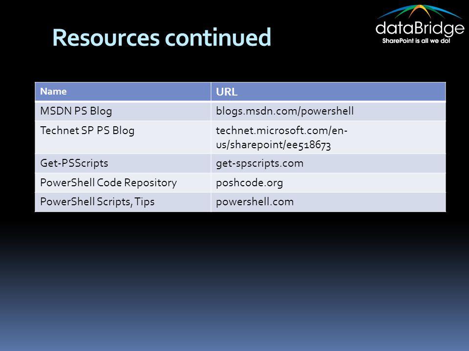 Resources continued Name URL MSDN PS Blogblogs.msdn.com/powershell Technet SP PS Blogtechnet.microsoft.com/en- us/sharepoint/ee518673 Get-PSScriptsget-spscripts.com PowerShell Code Repositoryposhcode.org PowerShell Scripts, Tipspowershell.com