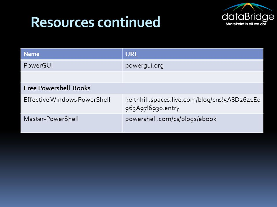 Resources continued Name URL PowerGUIpowergui.org Free Powershell Books Effective Windows PowerShellkeithhill.spaces.live.com/blog/cns!5A8D2641E0 963A97!6930.entry Master-PowerShellpowershell.com/cs/blogs/ebook