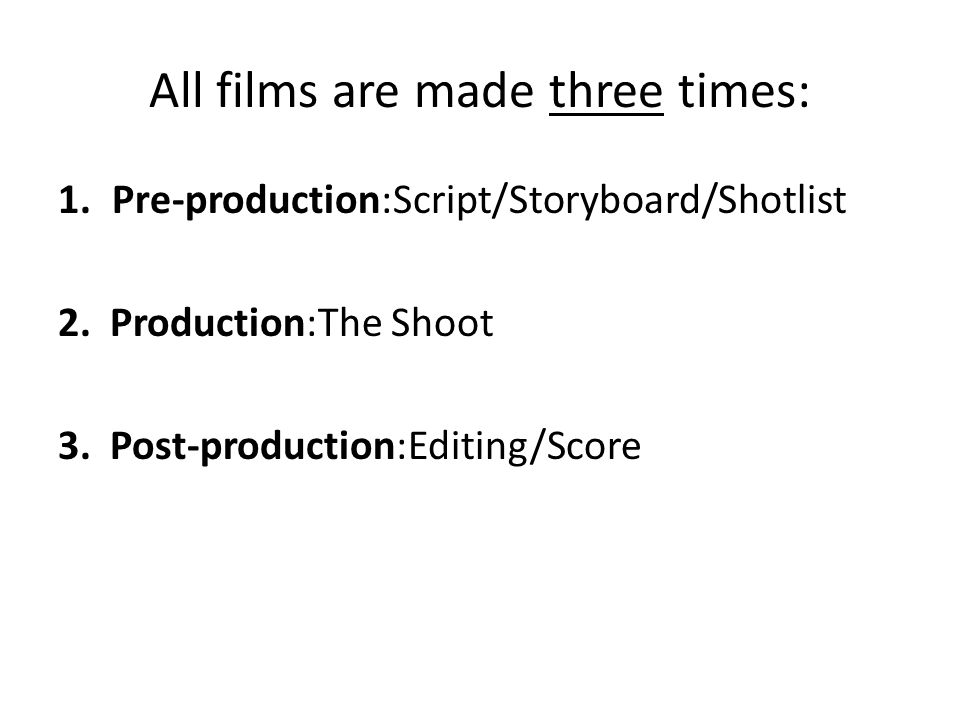 All films are made three times: 1.Pre-production:Script/Storyboard/Shotlist 2.
