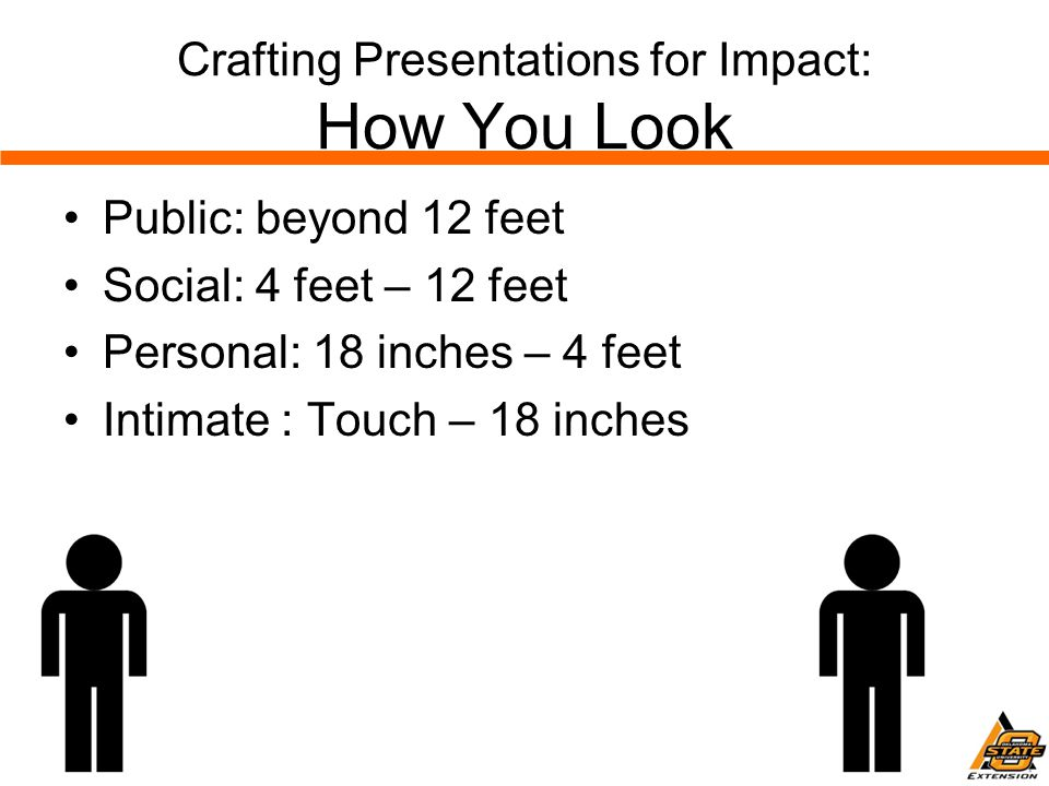 Crafting Presentations for Impact: How You Look Public: beyond 12 feet Social: 4 feet – 12 feet Personal: 18 inches – 4 feet Intimate : Touch – 18 inches