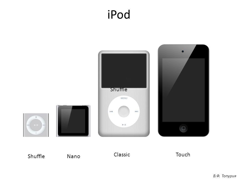 iPod ShuffleNano Shuffle ClassicTouch В.Ф. Топурия