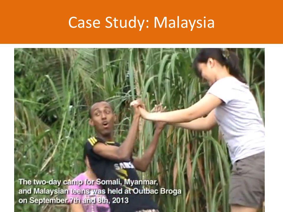 Case Study: Malaysia
