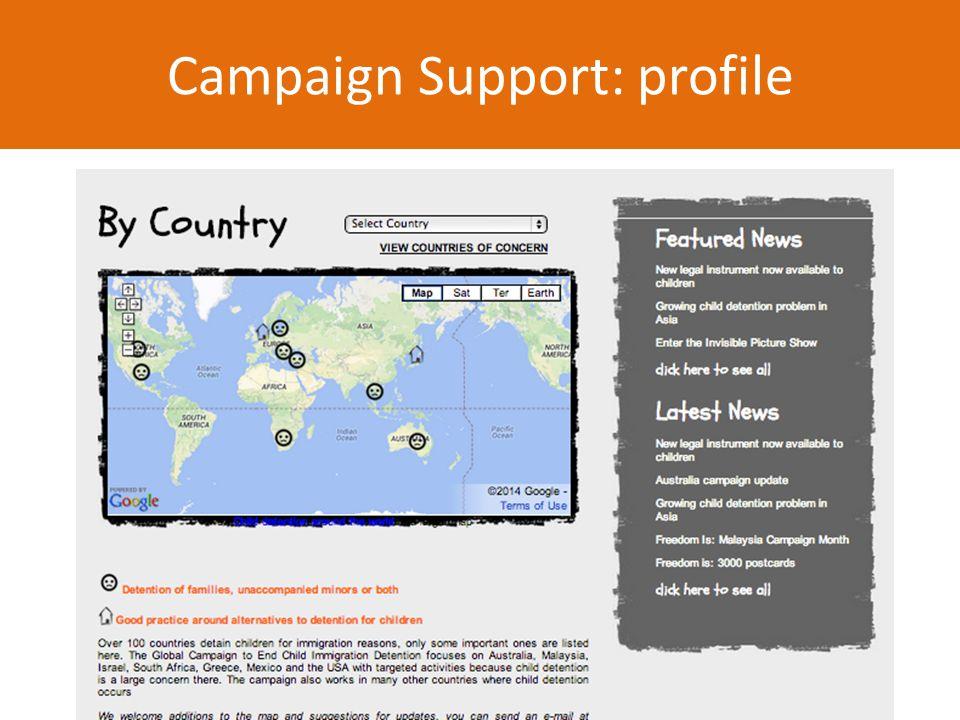 Campaign Support: profile