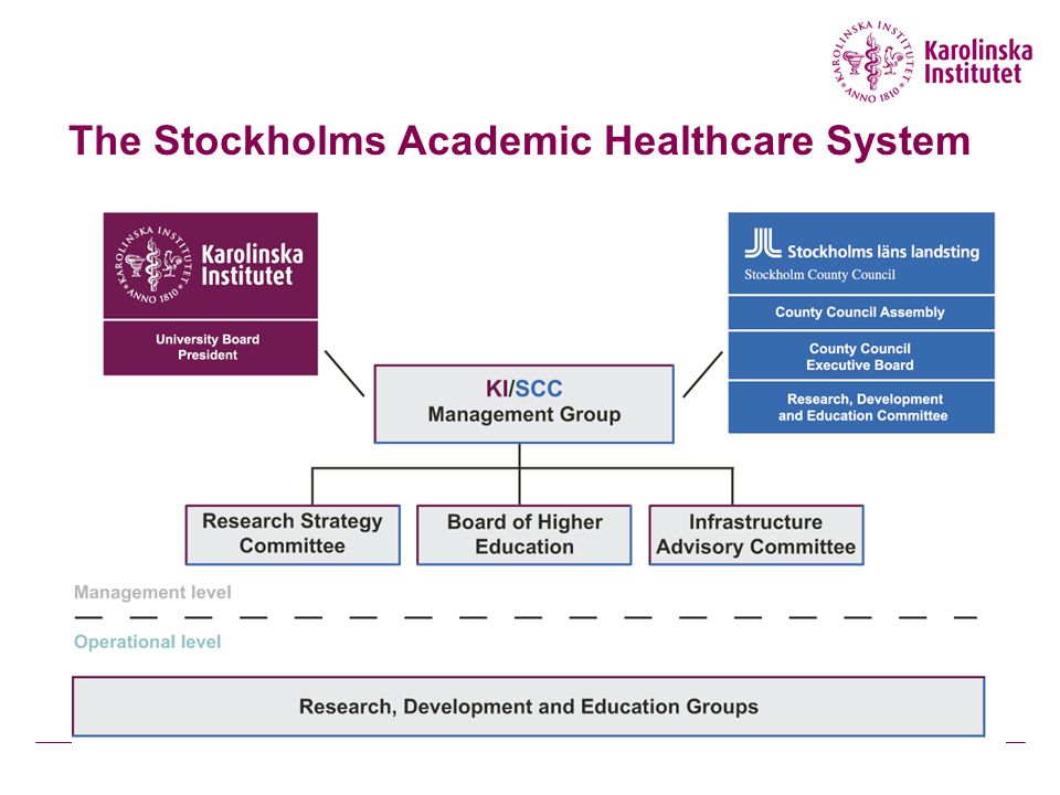 The Stockholms Academic Healthcare System
