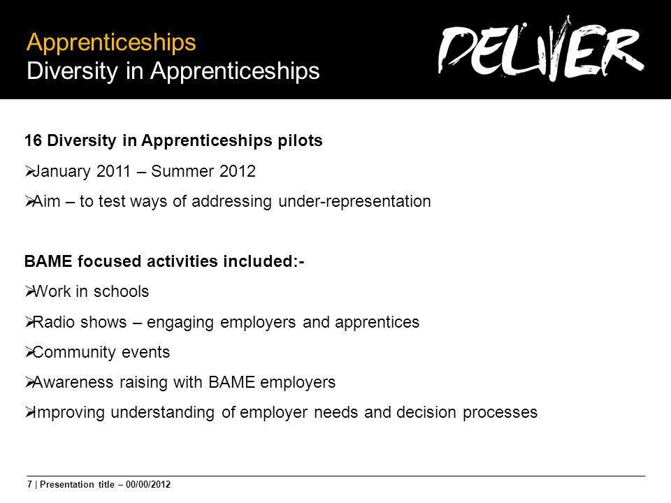 7 | Presentation title – 00/00/2012 Apprenticeships Diversity in Apprenticeships 16 Diversity in Apprenticeships pilots  January 2011 – Summer 2012 