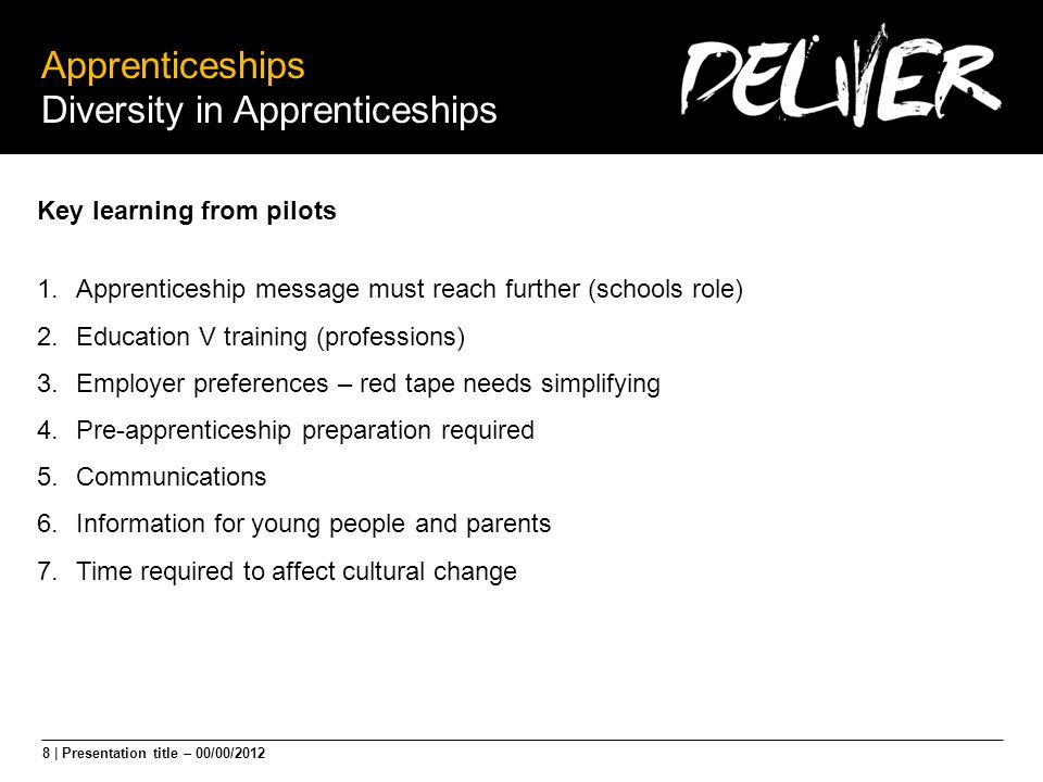 9 | Presentation title – 00/00/2012 Apprenticeships Diversity in Apprenticeships How have we responded.