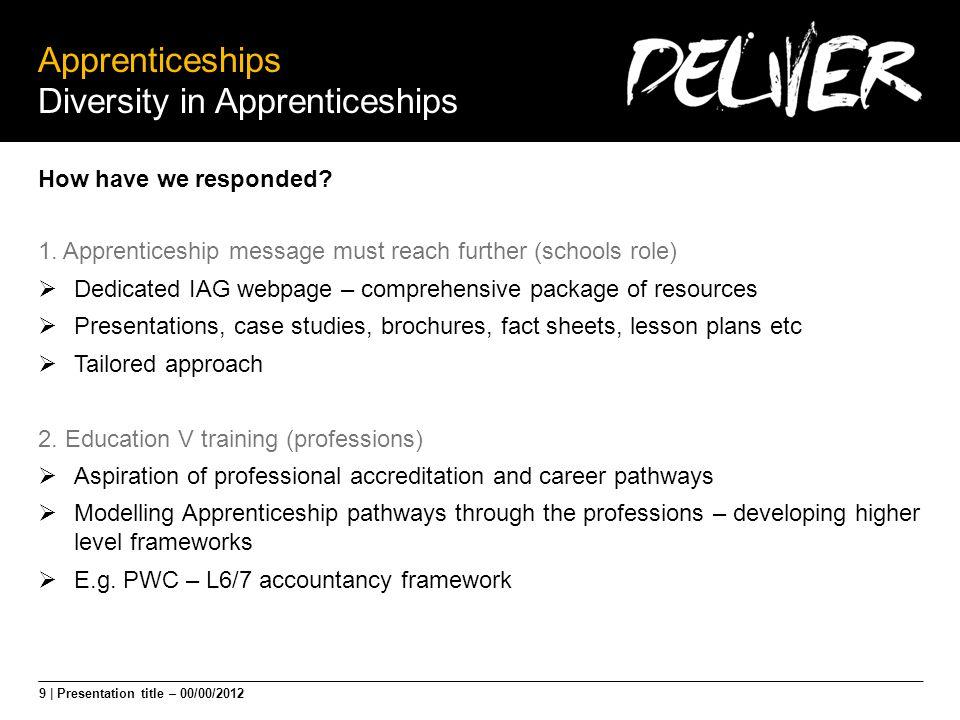 10 | Presentation title – 00/00/2012 Apprenticeships Diversity in Apprenticeships How have we responded.
