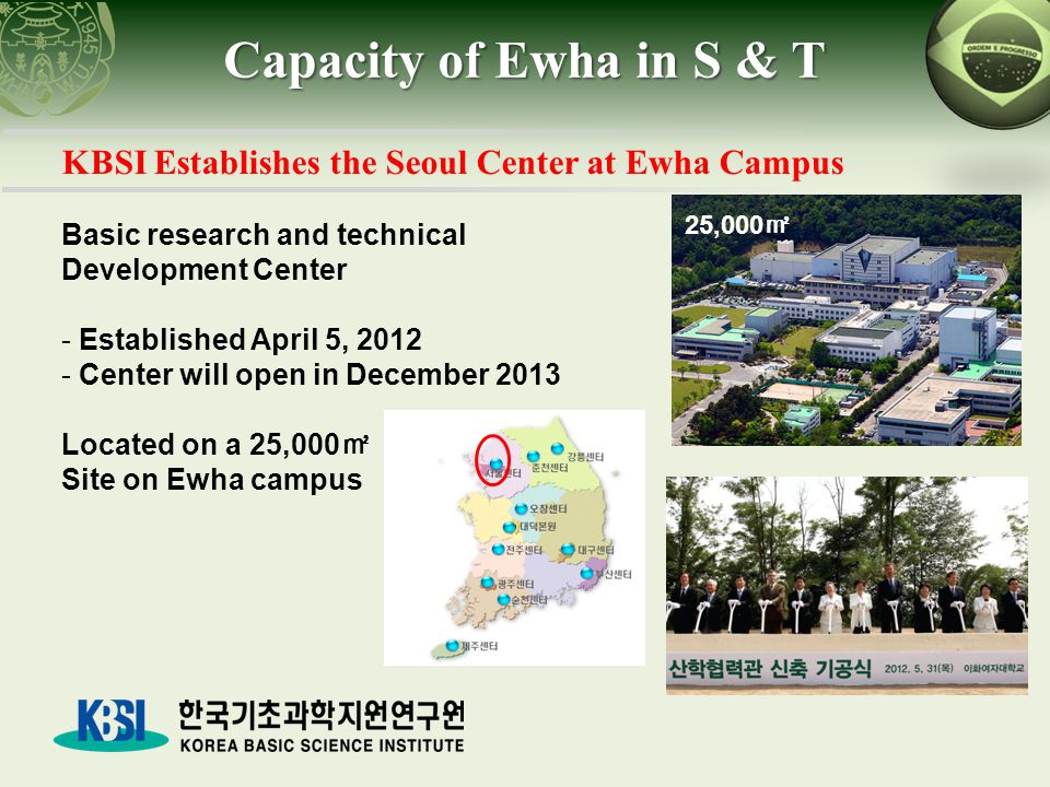 Capacity of Ewha in S & T World-Renowned Faculty of Ewha Prof.