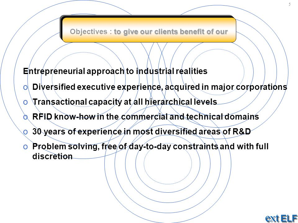to give our clients benefit of our Objectives : to give our clients benefit of our Entrepreneurial approach to industrial realities o Diversified executive experience, acquired in major corporations o Transactional capacity at all hierarchical levels o RFID know-how in the commercial and technical domains o 30 years of experience in most diversified areas of R&D o Problem solving, free of day-to-day constraints and with full discretion 5