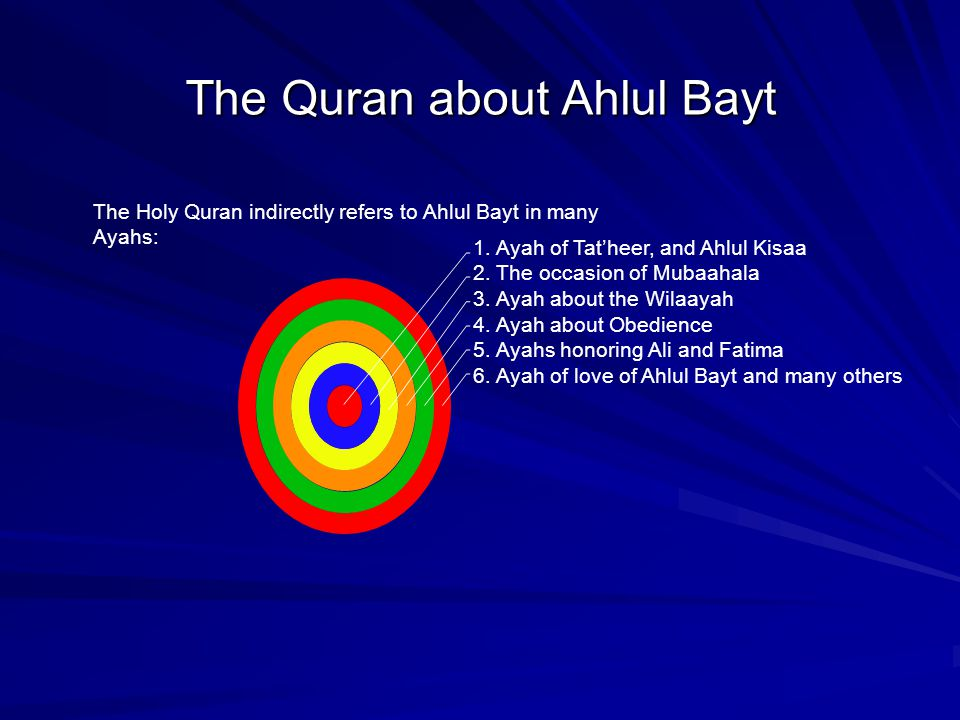 The Quran about Ahlul Bayt The Holy Quran indirectly refers to Ahlul Bayt in many Ayahs: 1.