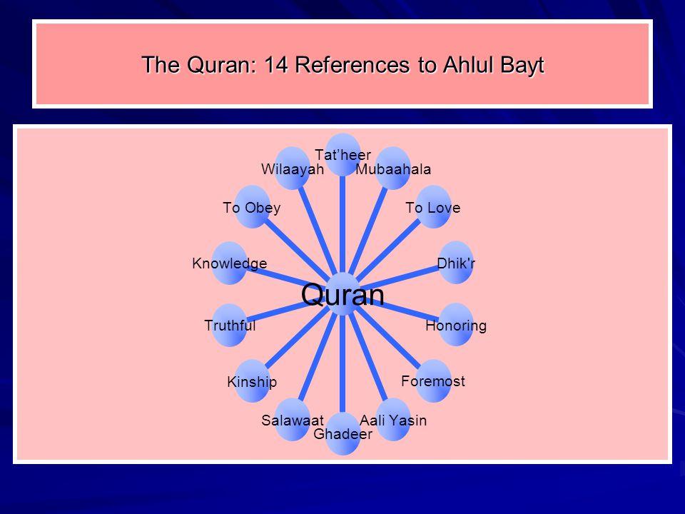 The Quran: 14 References to Ahlul Bayt Quran Tat'heerMubaahalaTo LoveDhik rHonoring Foremost Aali Yasin Ghadeer Salawaat Kinship TruthfulKnowledgeTo ObeyWilaayah