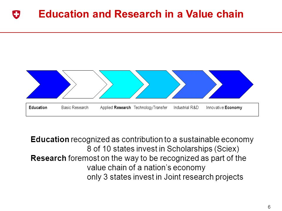 Education and Research in a Value chain Education recognized as contribution to a sustainable economy 8 of 10 states invest in Scholarships (Sciex) Research foremost on the way to be recognized as part of the value chain of a nation's economy only 3 states invest in Joint research projects Education Basic Research Applied Research TechnologyTransfer Industrial R&D Innovative Economy 6