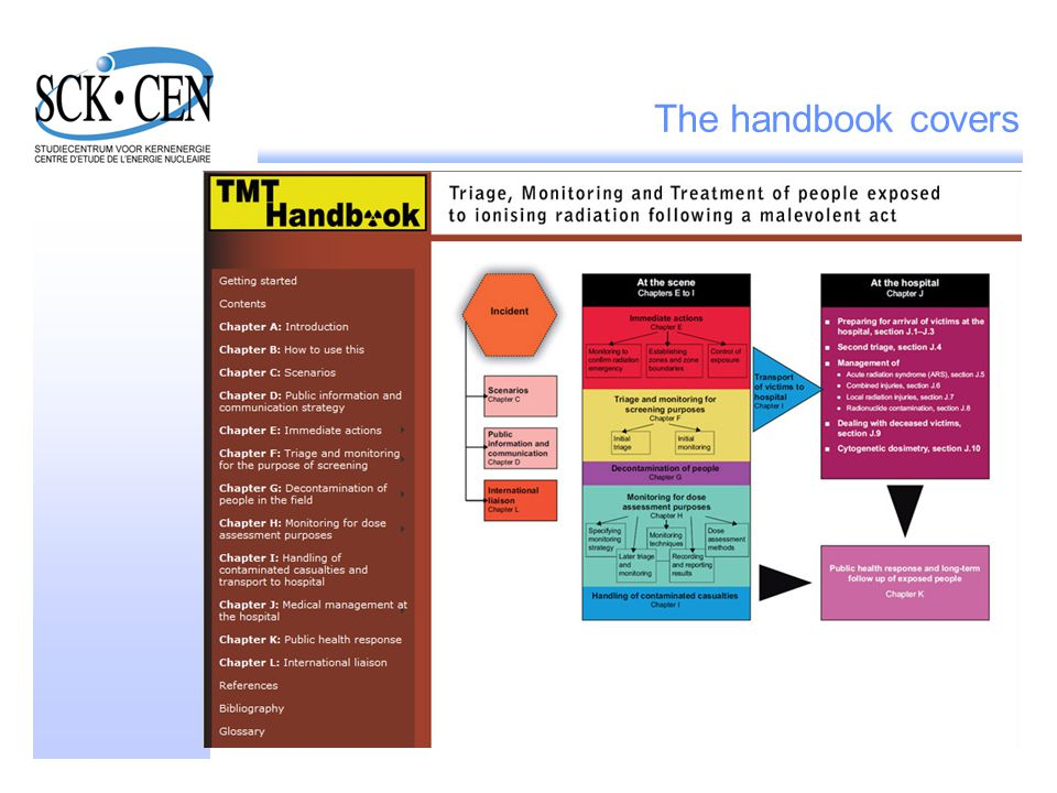 The handbook covers