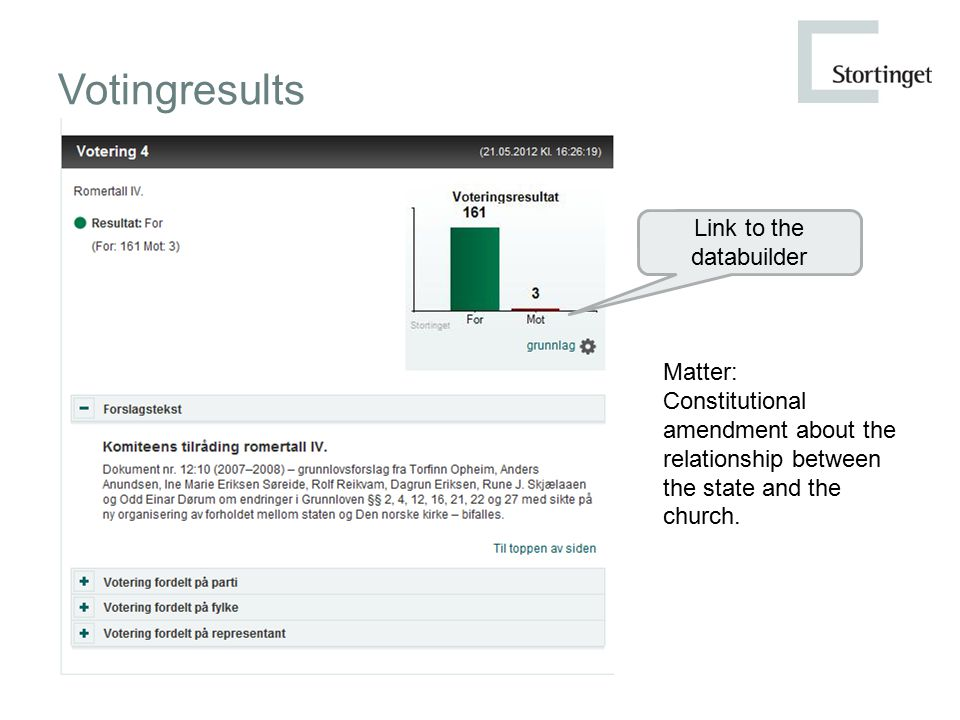 Votingresults Link to the databuilder Matter: Constitutional amendment about the relationship between the state and the church.