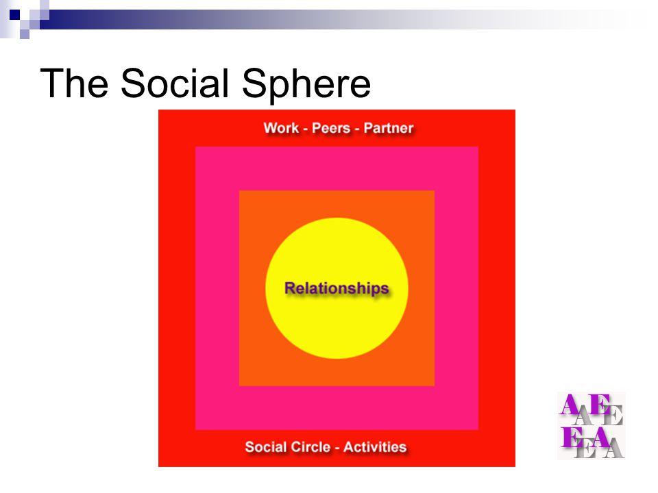The Social Sphere