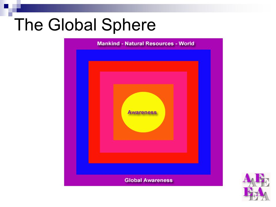 The Global Sphere