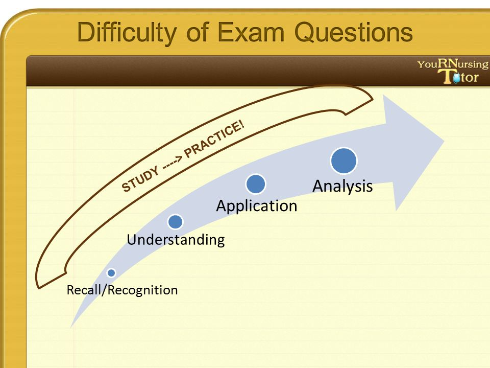 Recall/Recognition Understanding Application Analysis STUDY ----> PRACTICE!