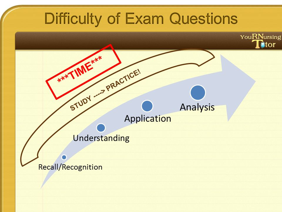 Recall/Recognition Understanding Application Analysis STUDY ----> PRACTICE! ***TIME***