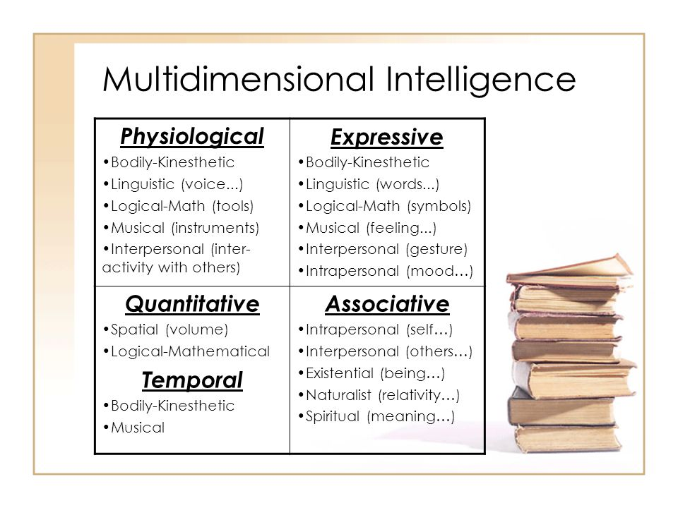 Multidimensional Intelligence Physiological Bodily-Kinesthetic Linguistic (voice...) Logical-Math (tools) Musical (instruments) Interpersonal (inter- activity with others) Expressive Bodily-Kinesthetic Linguistic (words...) Logical-Math (symbols) Musical (feeling...) Interpersonal (gesture) Intrapersonal (mood…) Quantitative Spatial (volume) Logical-Mathematical Temporal Bodily-Kinesthetic Musical Associative Intrapersonal (self…) Interpersonal (others…) Existential (being…) Naturalist (relativity…) Spiritual (meaning…)