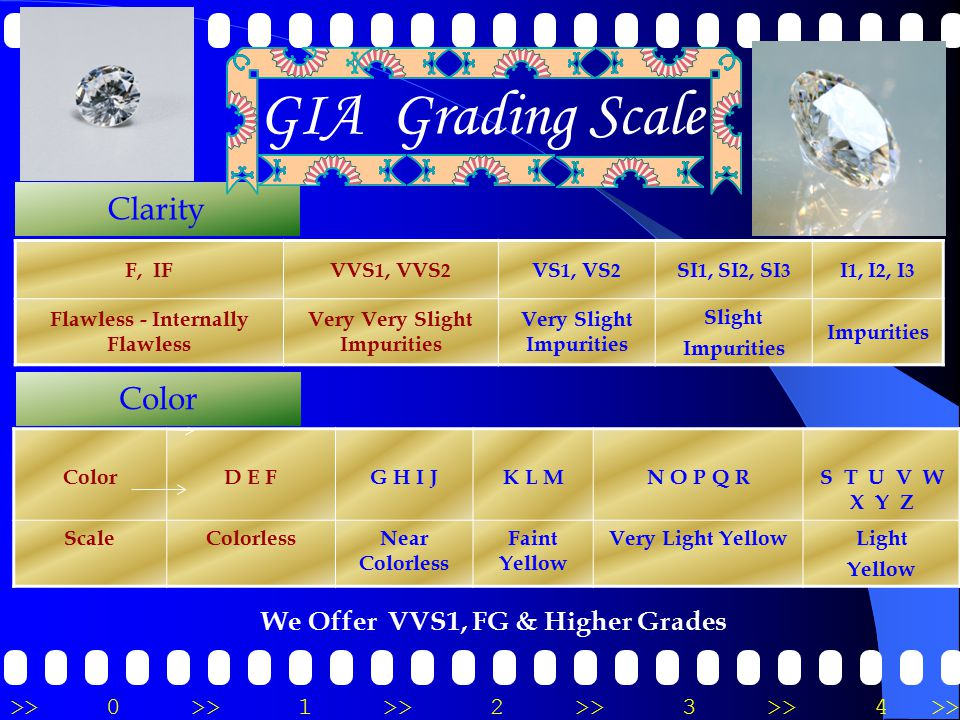 >>0 >>1 >> 2 >> 3 >> 4 >> 4 C's of Diamond s Gemological Institute of America (GIA) World s Foremost Authority in Gemology Clarity Scale FL – Flawless : shows no impurities of any sort under 10X magnification.