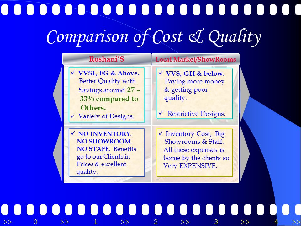 >>0 >>1 >> 2 >> 3 >> 4 >> Reasons to Choose Us Excellent Quality Of Diamond Jewellery. VVS1, FG & above. Extremely Competitive Cost – Dis-intermediati