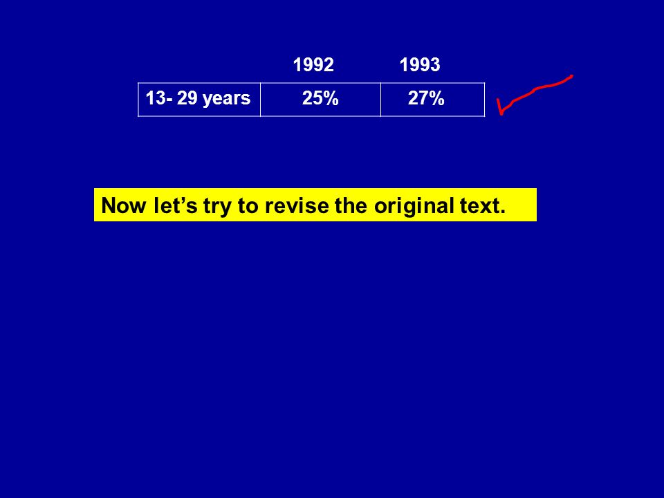 1992 1993 13- 29 years 25% 27% Now let's try to revise the original text.