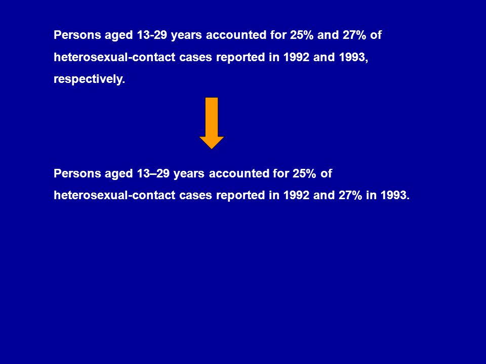 Persons aged 13-29 years accounted for 25% and 27% of heterosexual ‑ contact cases reported in 1992 and 1993, respectively.