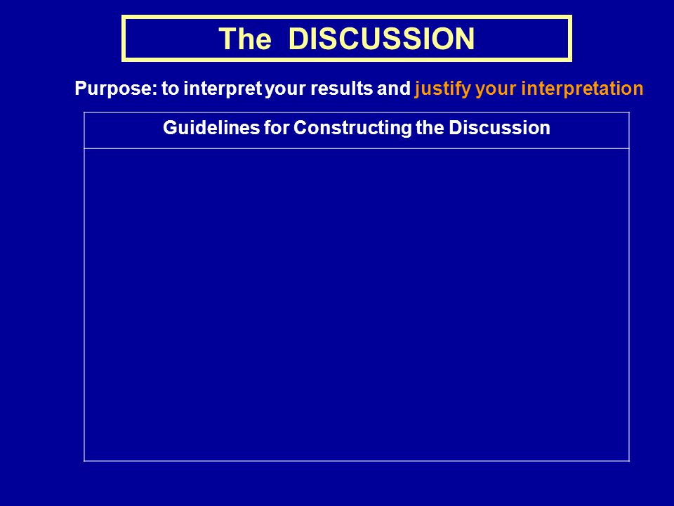 The DISCUSSION Purpose: to interpret your results and justify your interpretation Guidelines for Constructing the Discussion