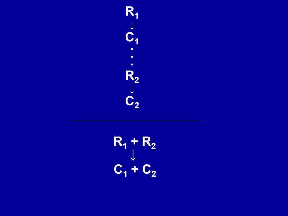 R1R1 ↓ C1C1... R2R2 ↓ C2C2 R 1 + R 2 ↓ C 1 + C 2