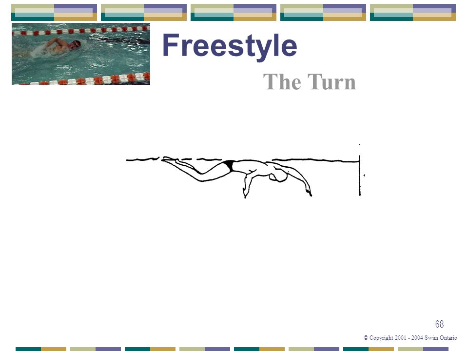© Copyright 2001 - 2004 Swim Ontario 68 The Turn Freestyle